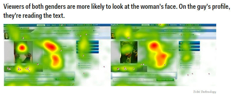okcupid profile visual heatmap